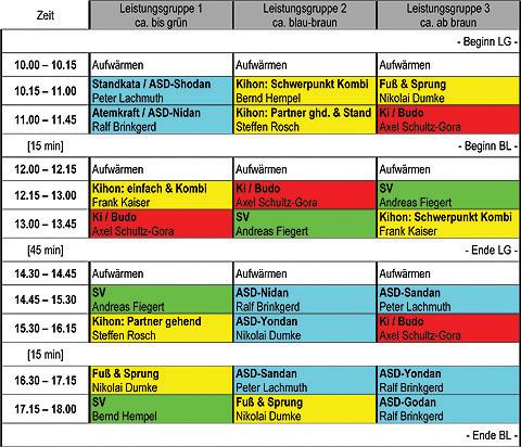 ASD-Jubiläumslehrgang: der Trainingsplan